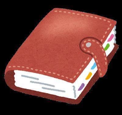 フランクリンプランナー とは システム手帳 7つの習慣